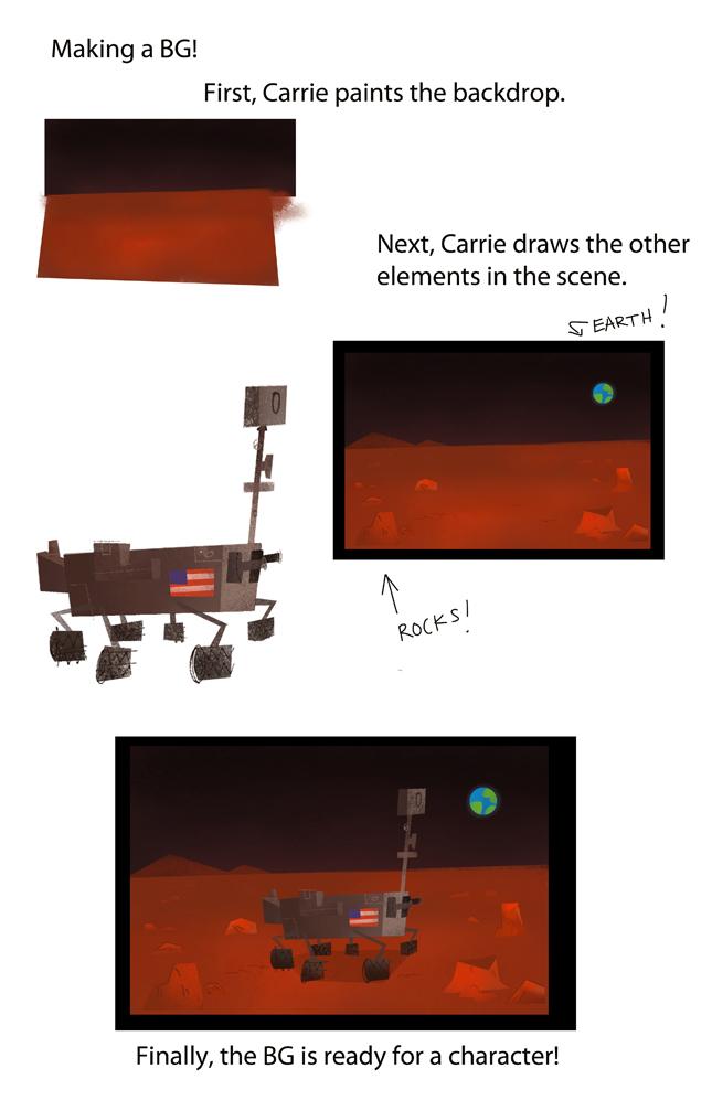 sc24_mars_carrie